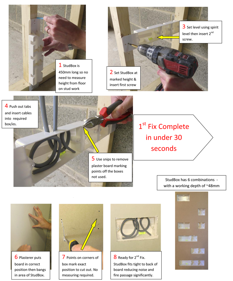 StudBox step by step installation guide
